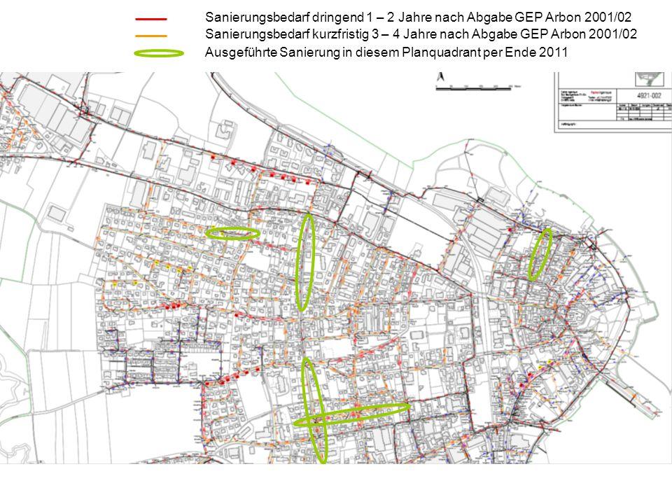 Sanierungsbedarf dringend 1 – 2 Jahre nach Abgabe GEP Arbon 2001/02