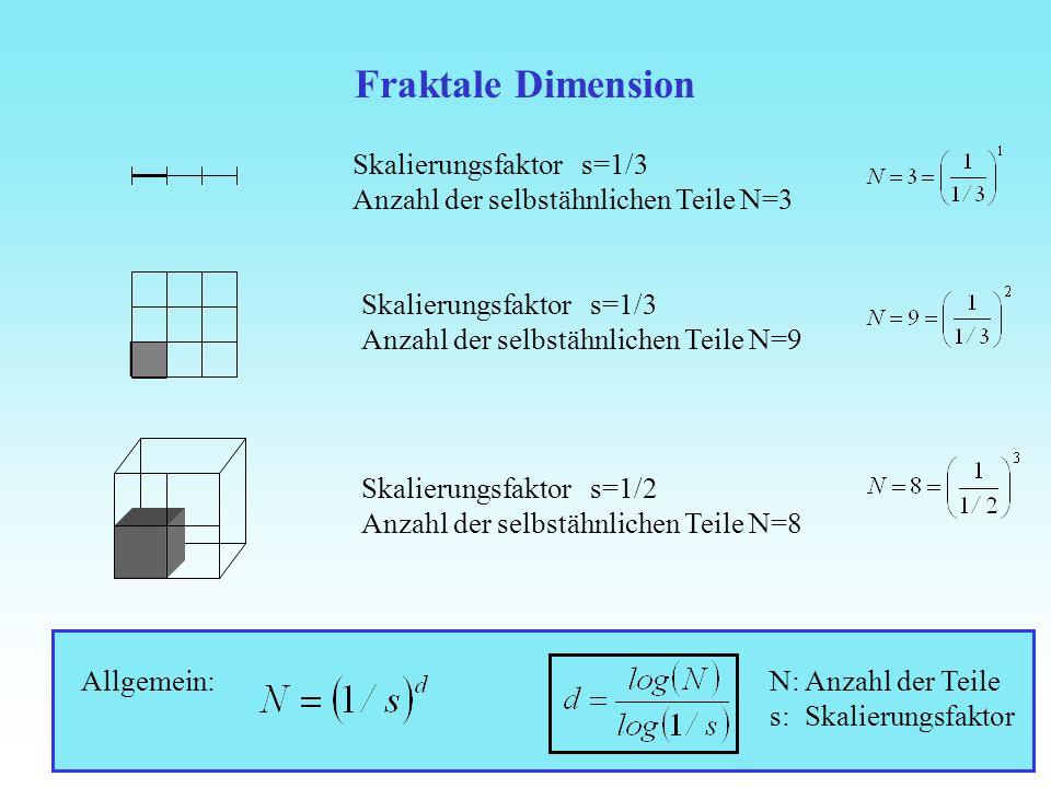 Fraktale Dimension Skalierungsfaktor s=1/3 Anzahl der selbstähnlichen Teile N=3. Skalierungsfaktor s=1/3 Anzahl der selbstähnlichen Teile N=9.