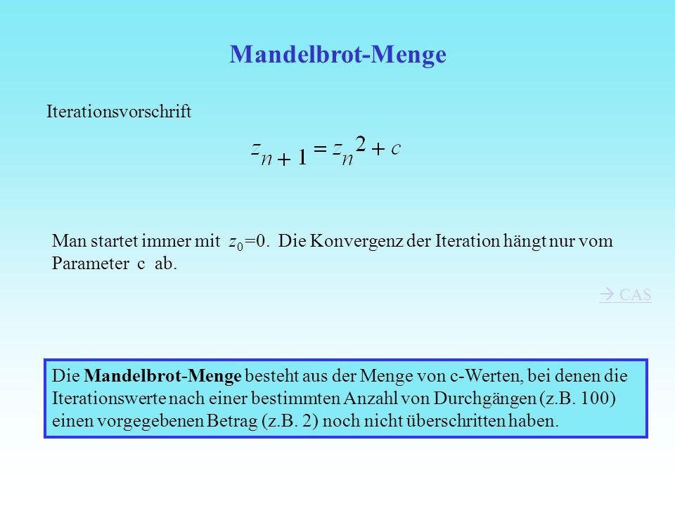 Mandelbrot-Menge Iterationsvorschrift