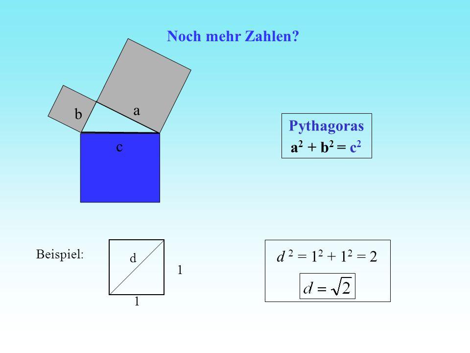 Noch mehr Zahlen a b Pythagoras a2 + b2 = c2 c d 2 = 12 + 12 = 2