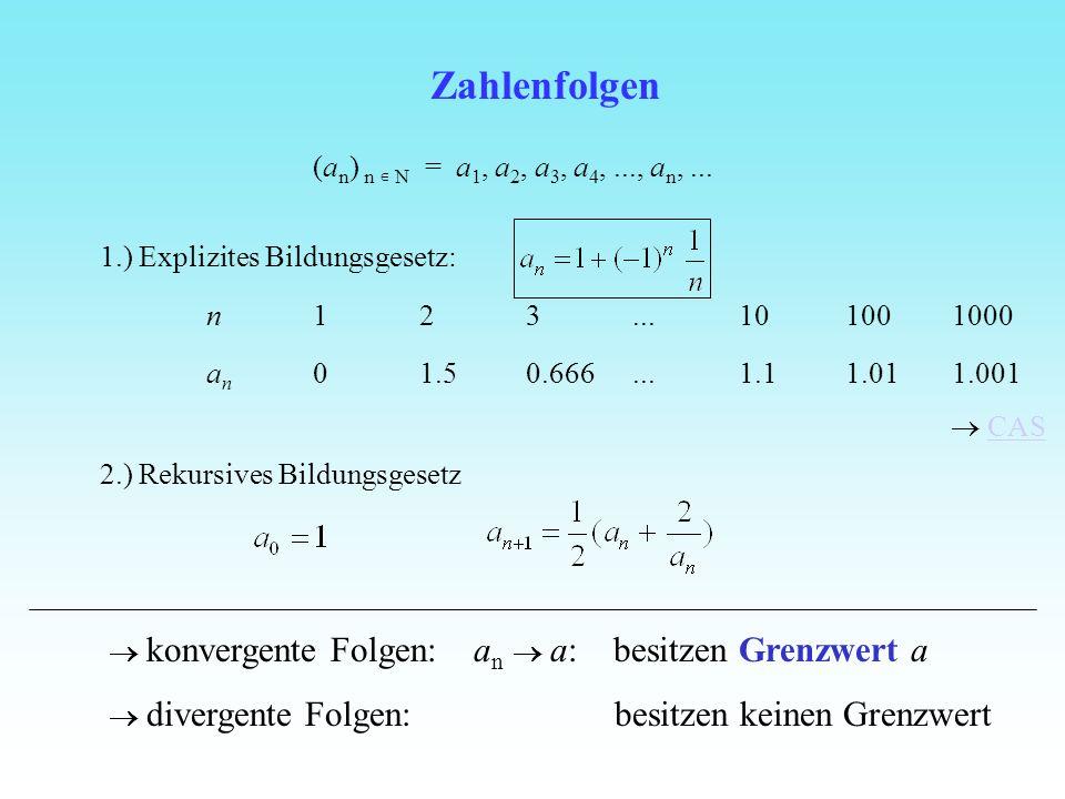 Zahlenfolgen (an) n  N = a1, a2, a3, a4, ..., an, ...