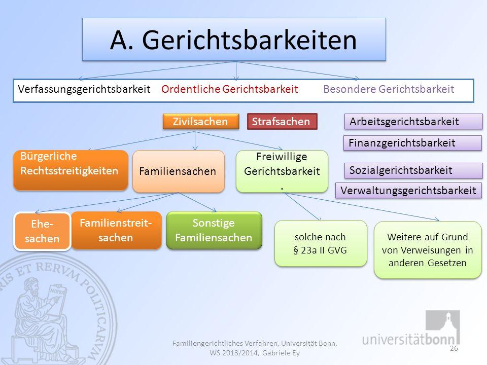 A. Gerichtsbarkeiten Verfassungsgerichtsbarkeit Ordentliche Gerichtsbarkeit Besondere Gerichtsbarkeit , § 111.