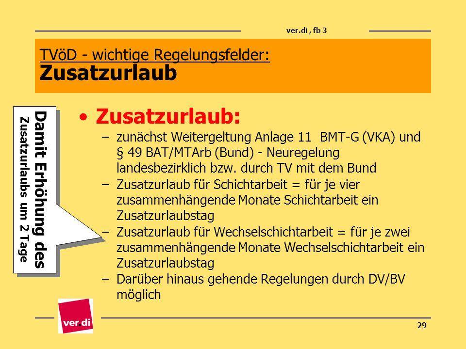 TVöD - wichtige Regelungsfelder: Zusatzurlaub