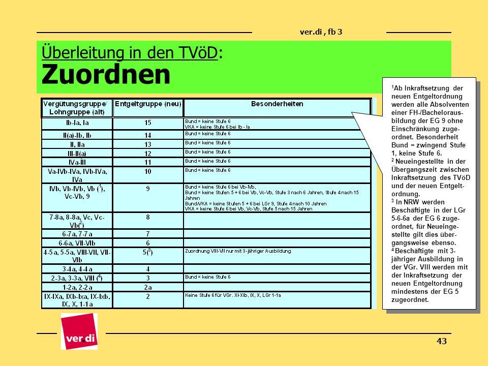 Überleitung in den TVöD: Zuordnen