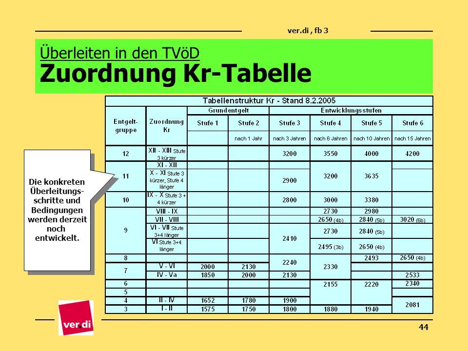 Überleiten in den TVöD Zuordnung Kr-Tabelle