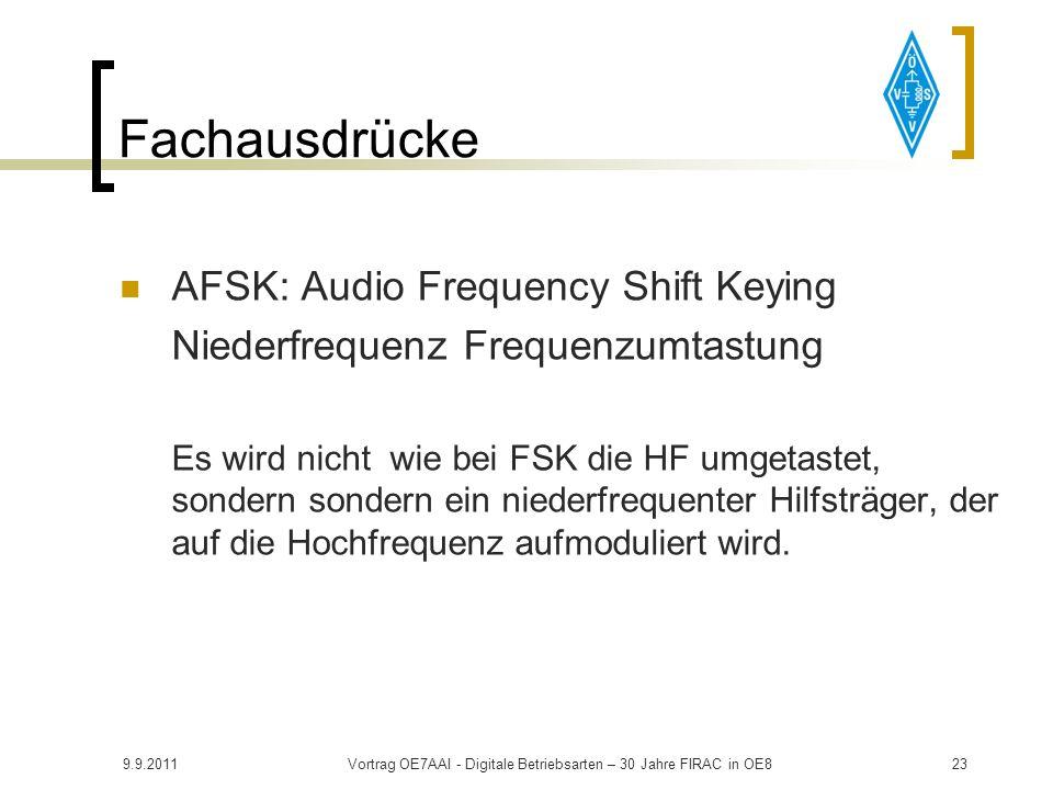 Vortrag OE7AAI - Digitale Betriebsarten – 30 Jahre FIRAC in OE8