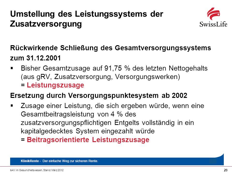 Umstellung des Leistungssystems der Zusatzversorgung