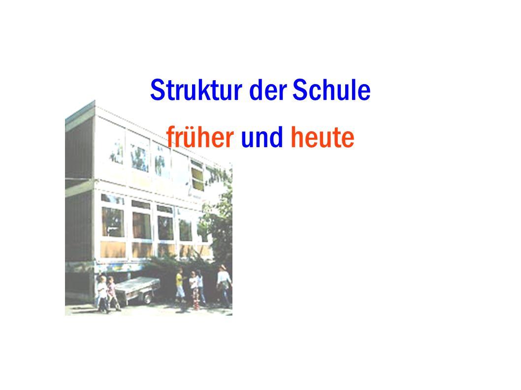 Struktur der Schule früher und heute