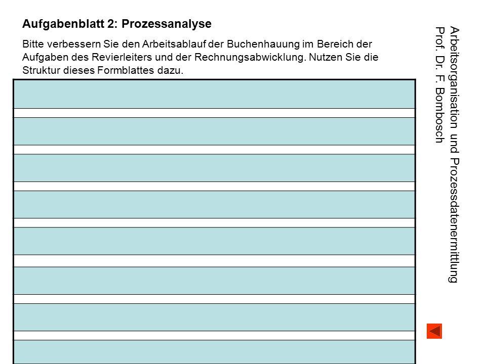 Aufgabenblatt 2: Prozessanalyse