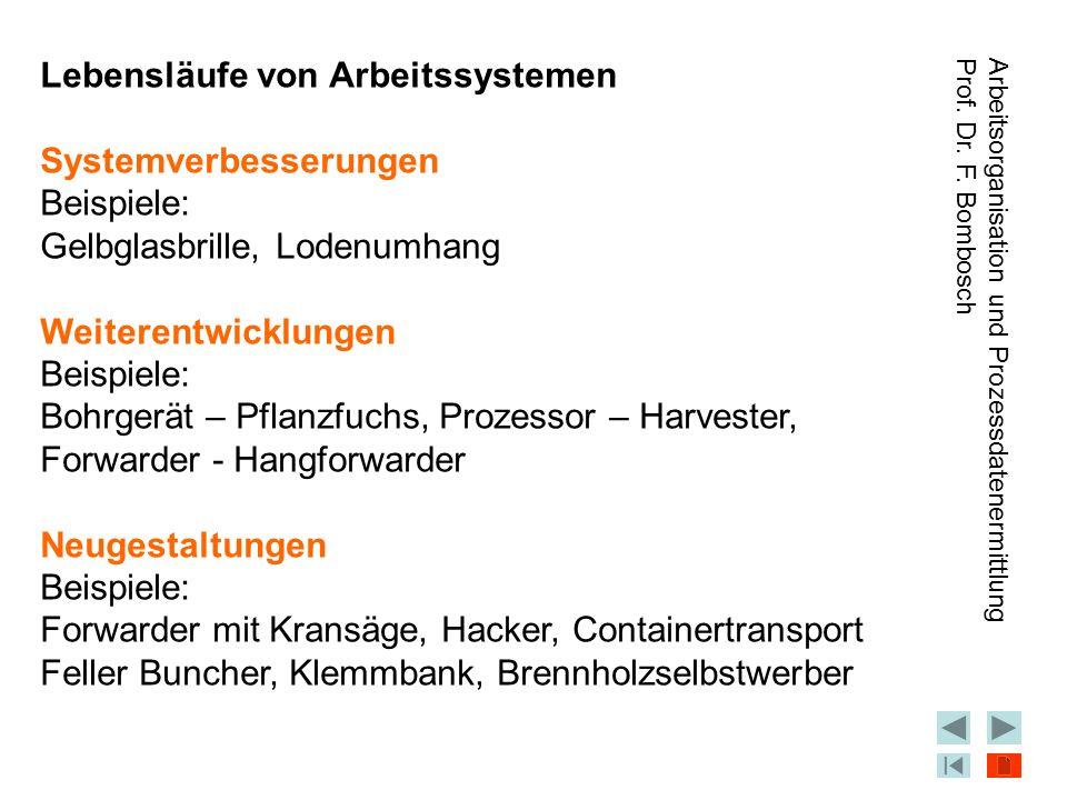 Lebensläufe von Arbeitssystemen Systemverbesserungen Beispiele: