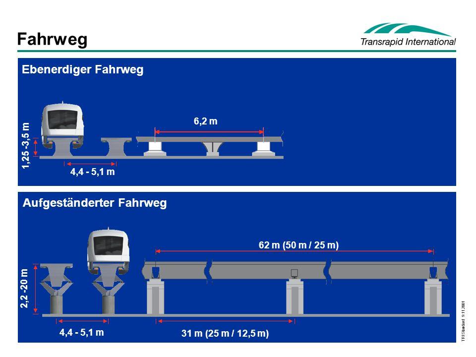 Fahrweg Ebenerdiger Fahrweg Aufgeständerter Fahrweg 6,2 m 1,25 -3,5 m