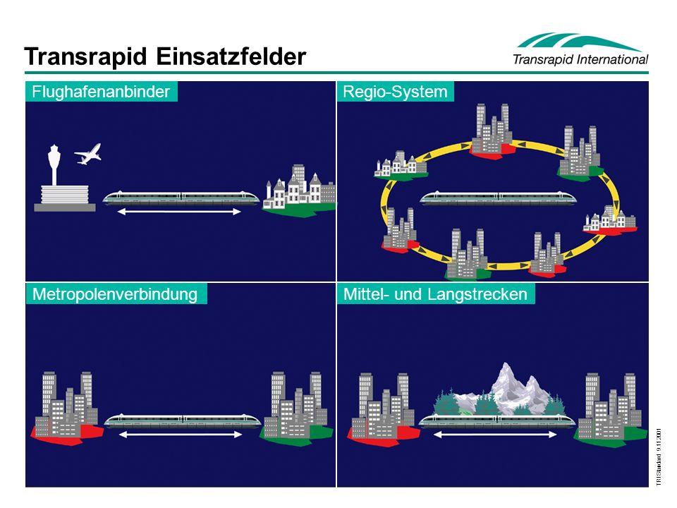 Transrapid Einsatzfelder