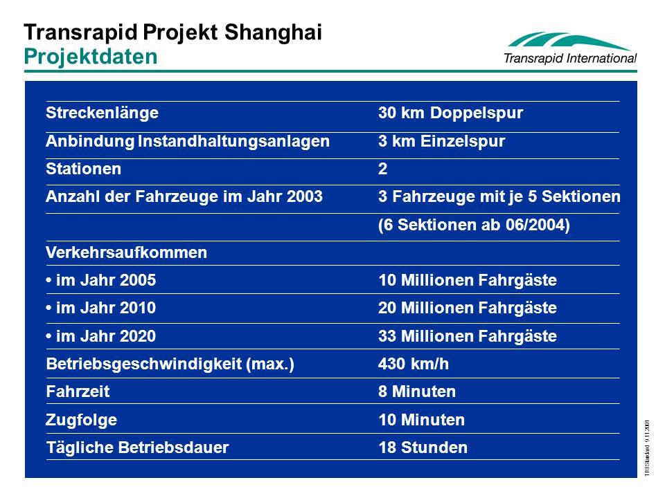 Transrapid Projekt Shanghai Projektdaten