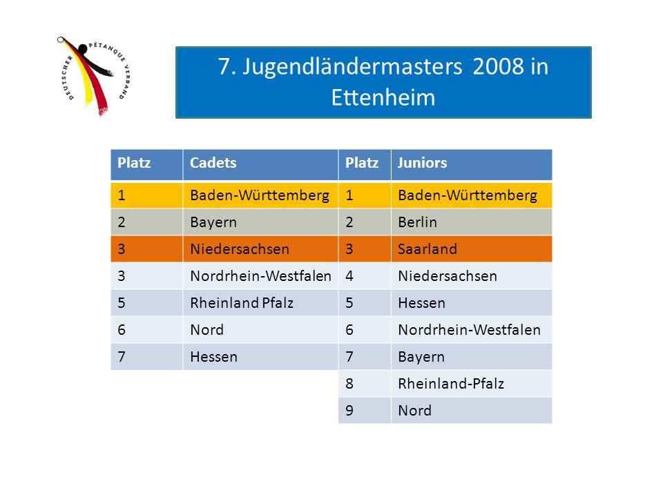7. Jugendländermasters 2008 in Ettenheim