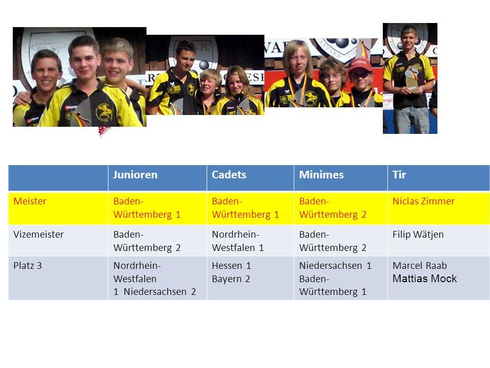 14. DM Jugend in Coesfeld Junioren Cadets Minimes Tir Meister