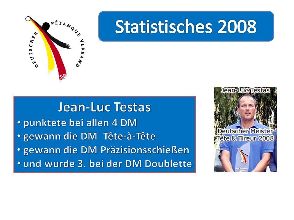 Statistisches 2008 Jean-Luc Testas punktete bei allen 4 DM