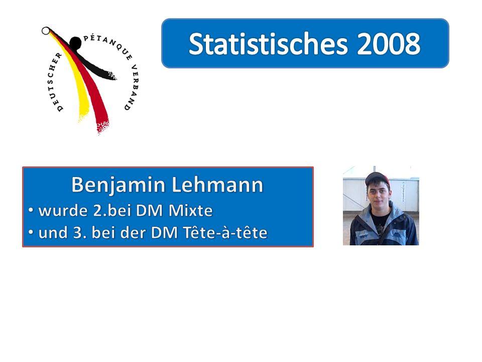Statistisches 2008 Benjamin Lehmann wurde 2.bei DM Mixte