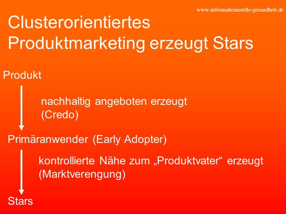 Clusterorientiertes Produktmarketing erzeugt Stars
