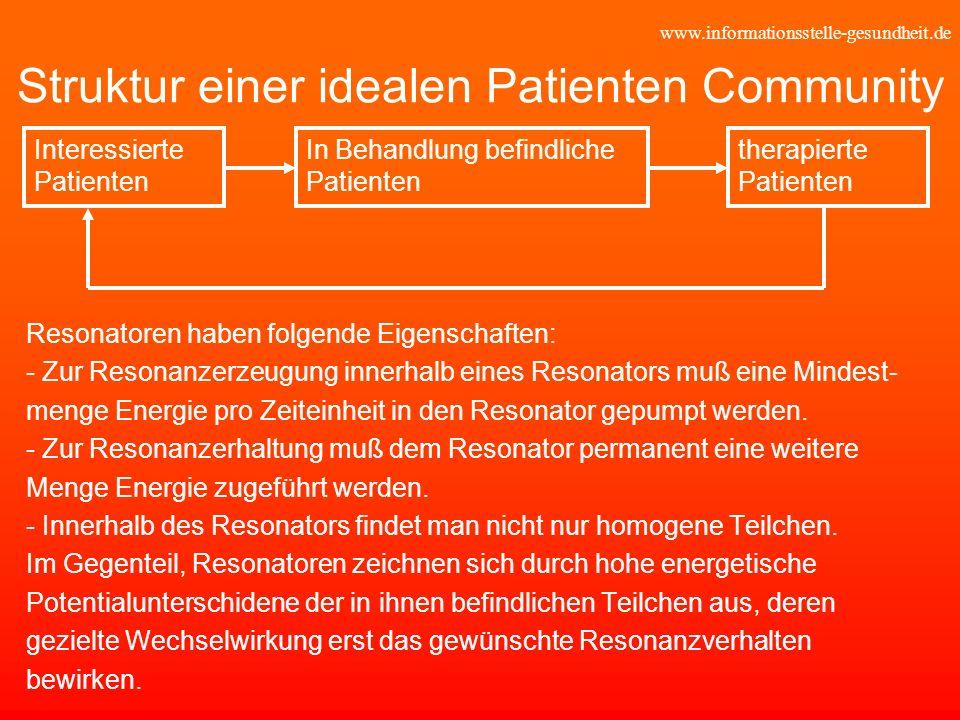 Struktur einer idealen Patienten Community