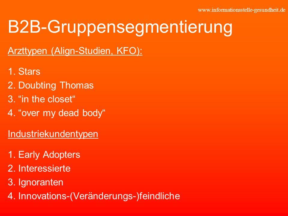 B2B-Gruppensegmentierung