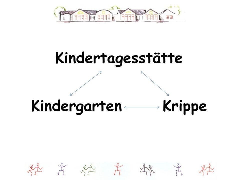 Kindertagesstätte Kindergarten Krippe