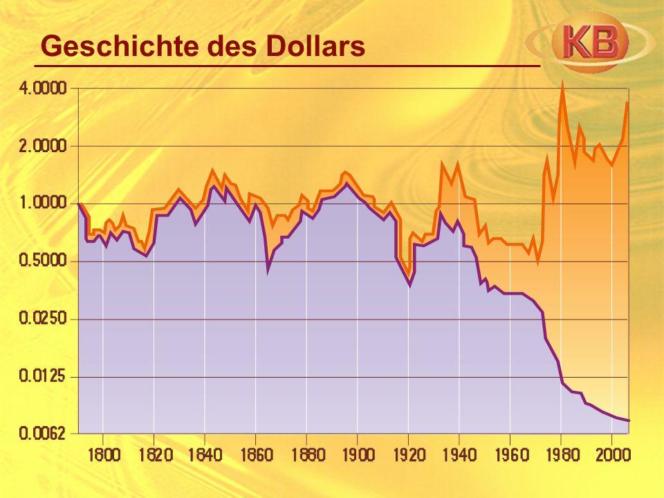 Geschichte des Dollars