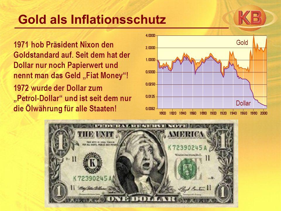 Gold als Inflationsschutz