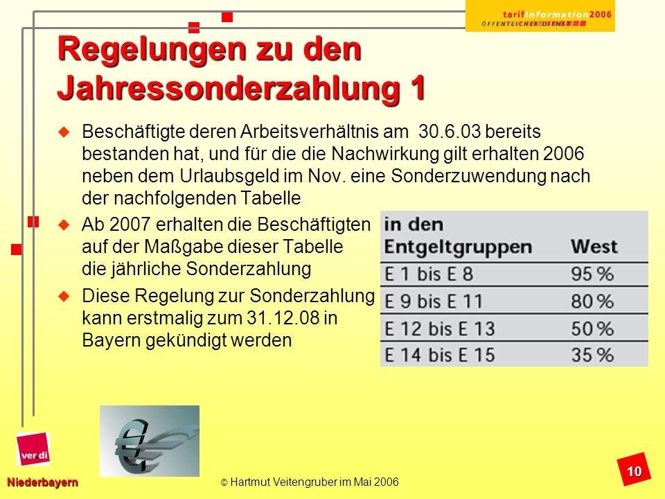 Regelungen zu den Jahressonderzahlung 1