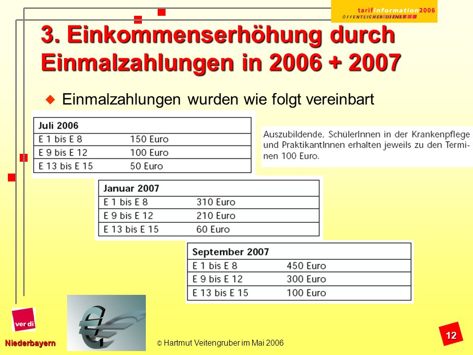 3. Einkommenserhöhung durch Einmalzahlungen in 2006 + 2007
