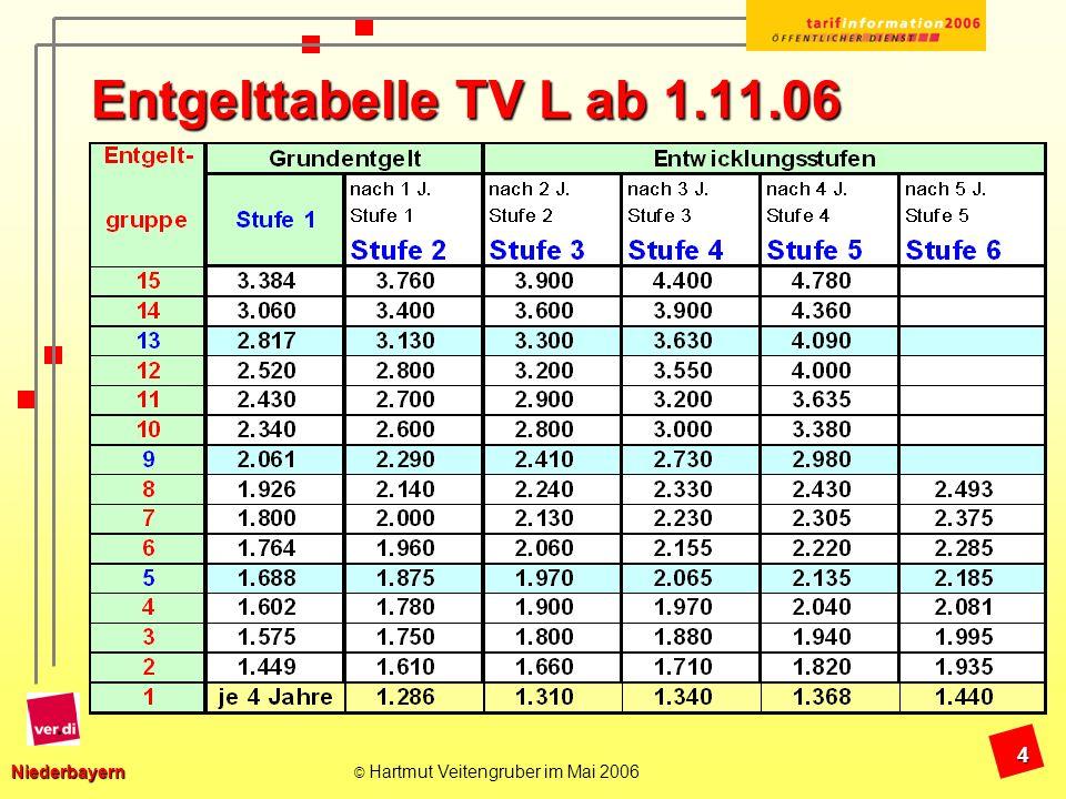 Entgelttabelle TV L ab 1.11.06