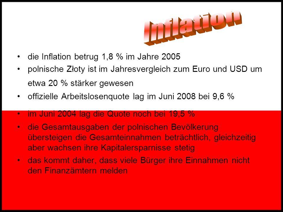 Inflation die Inflation betrug 1,8 % im Jahre 2005