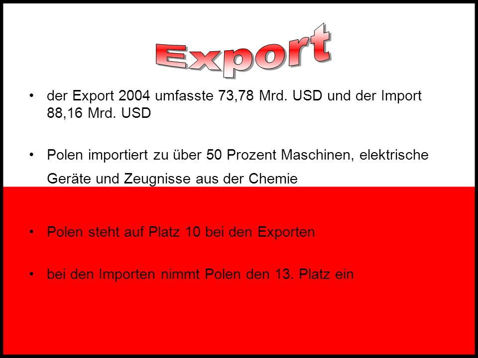 Exportder Export 2004 umfasste 73,78 Mrd. USD und der Import 88,16 Mrd. USD.