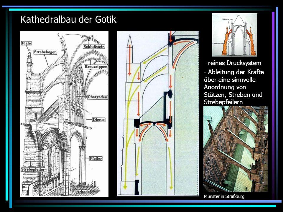 Kathedralbau der Gotik