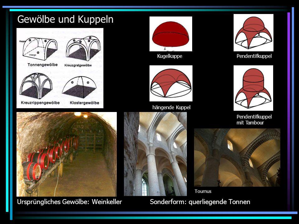 Gewölbe und Kuppeln Ursprüngliches Gewölbe: Weinkeller
