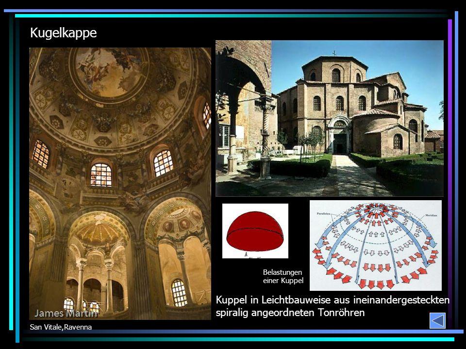 Kugelkappe Belastungen einer Kuppel. Kuppel in Leichtbauweise aus ineinandergesteckten spiralig angeordneten Tonröhren.