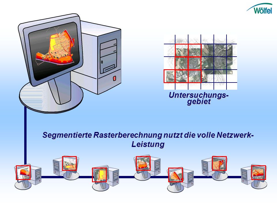 Segmentierte Rasterberechnung nutzt die volle Netzwerk-Leistung