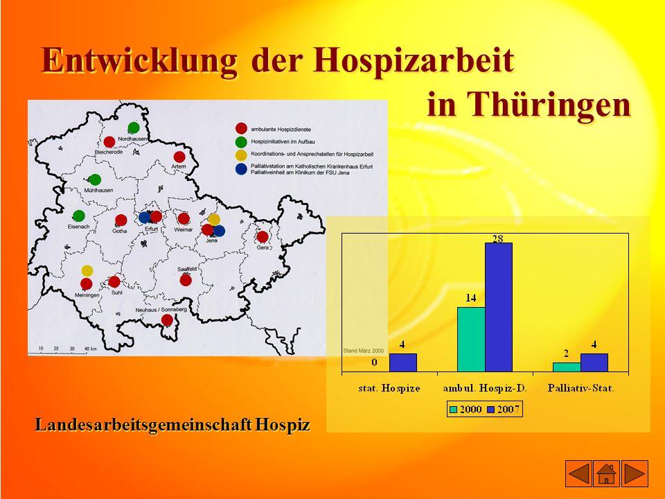 Entwicklung der Hospizarbeit in Thüringen
