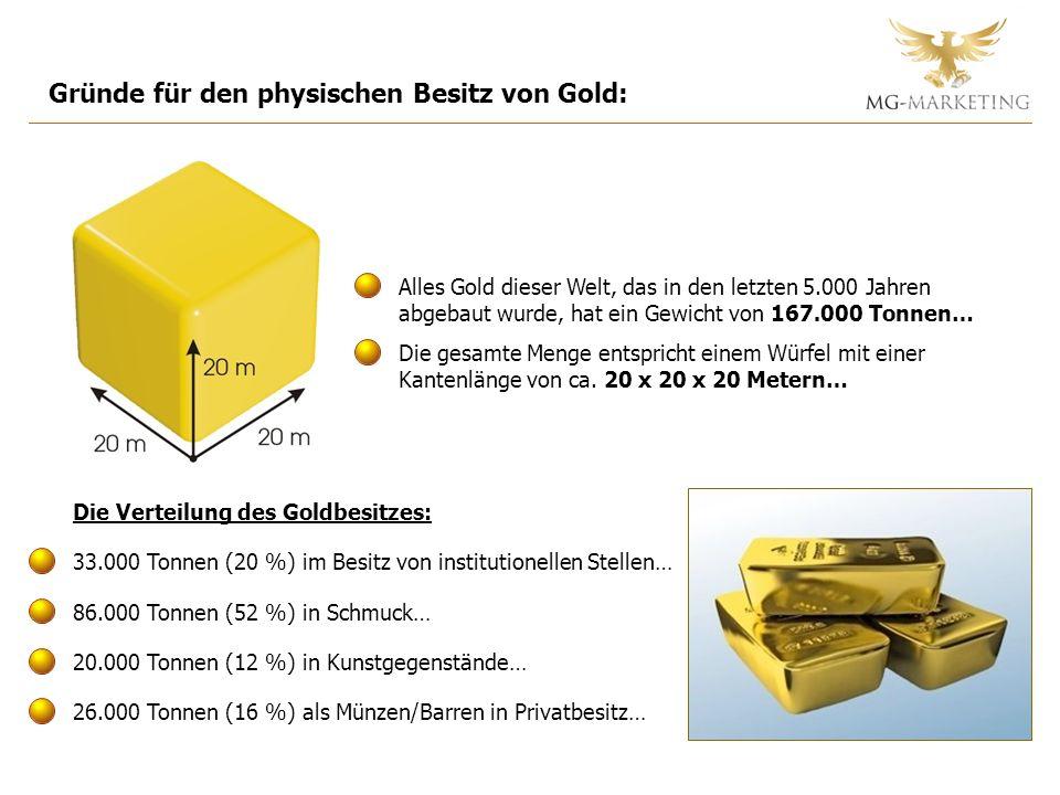 Gründe für den physischen Besitz von Gold: