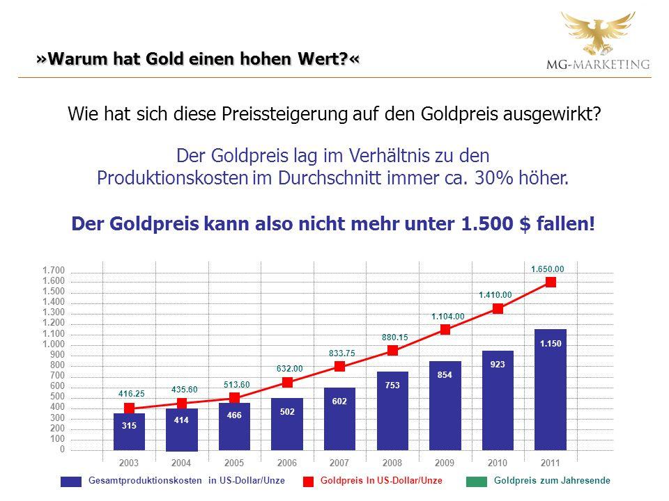 Der Goldpreis kann also nicht mehr unter 1.500 $ fallen!
