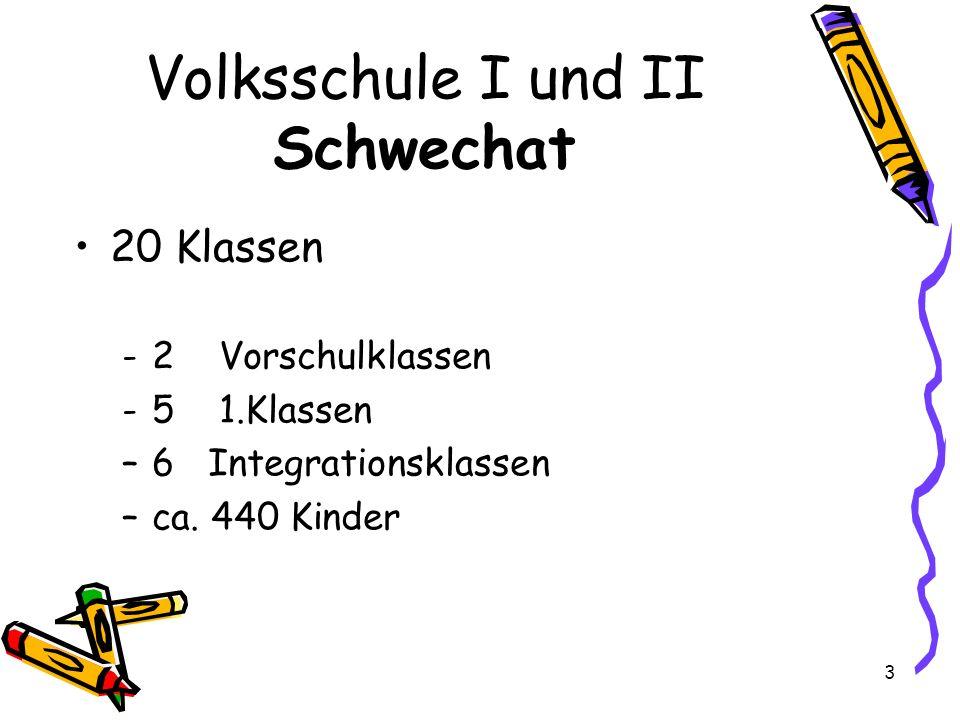Volksschule I und II Schwechat