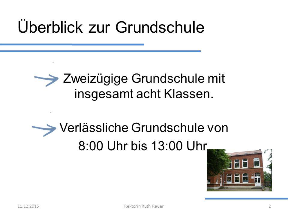 Überblick zur Grundschule