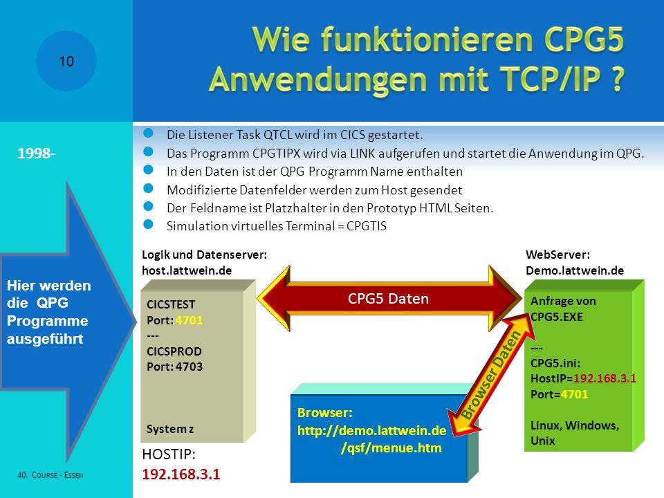 Wie funktionieren CPG5 Anwendungen mit TCP/IP
