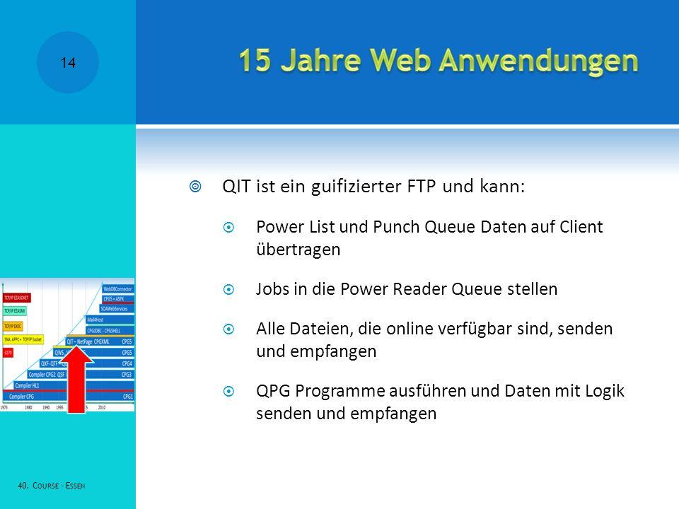 15 Jahre Web Anwendungen QIT ist ein guifizierter FTP und kann: