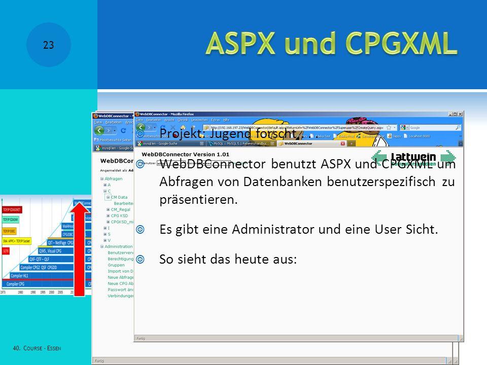 ASPX und CPGXML Projekt: Jugend forscht . . .