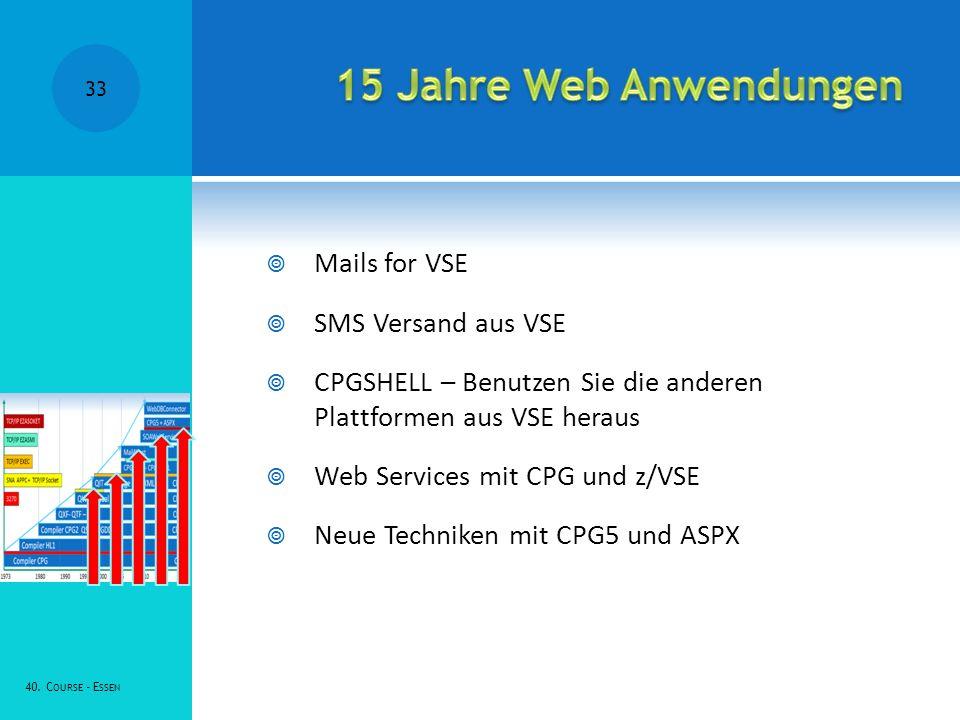 15 Jahre Web Anwendungen Mails for VSE SMS Versand aus VSE