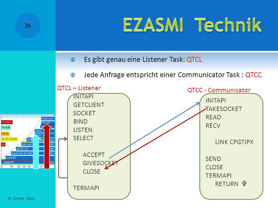 EZASMI Technik Es gibt genau eine Listener Task: QTCL