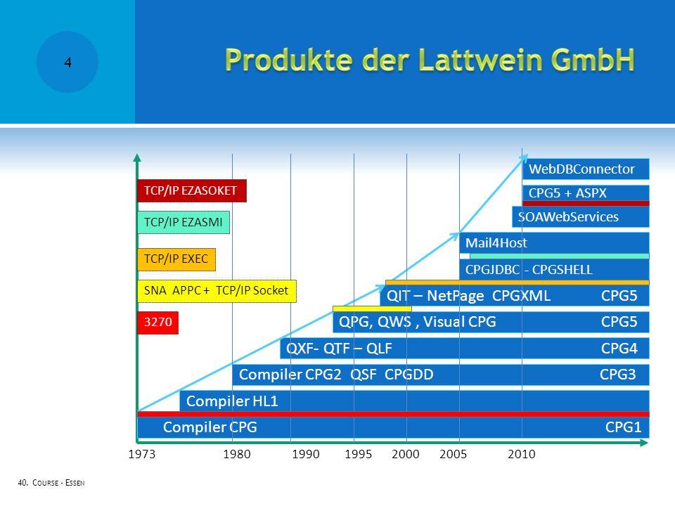 Produkte der Lattwein GmbH