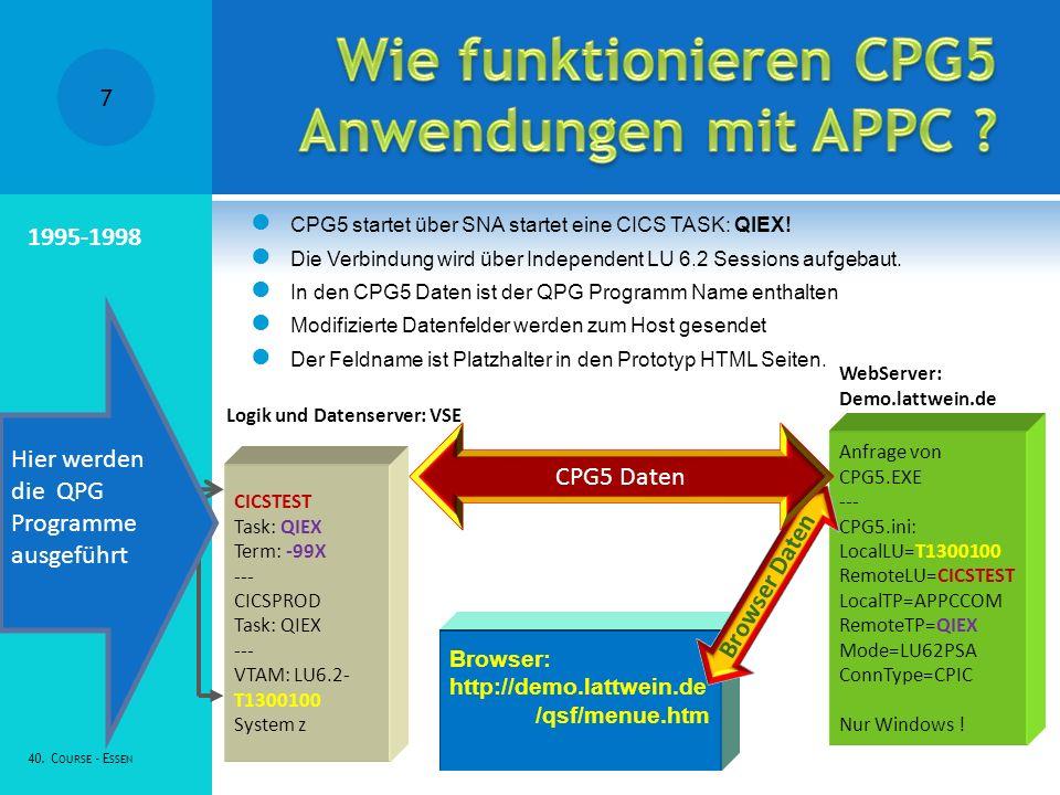 Wie funktionieren CPG5 Anwendungen mit APPC