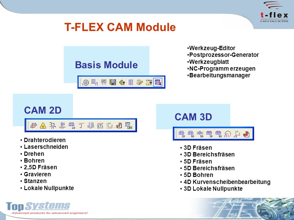 T-FLEX CAM Module Basis Module CAM 2D CAM 3D Werkzeug-Editor