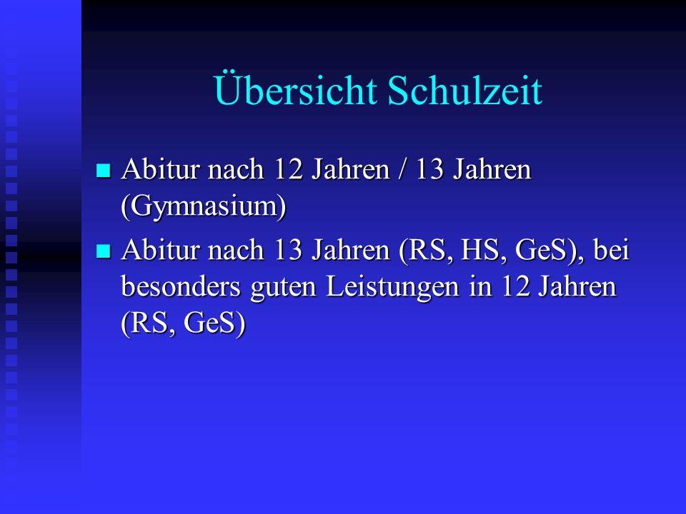 Übersicht Schulzeit Abitur nach 12 Jahren / 13 Jahren (Gymnasium)